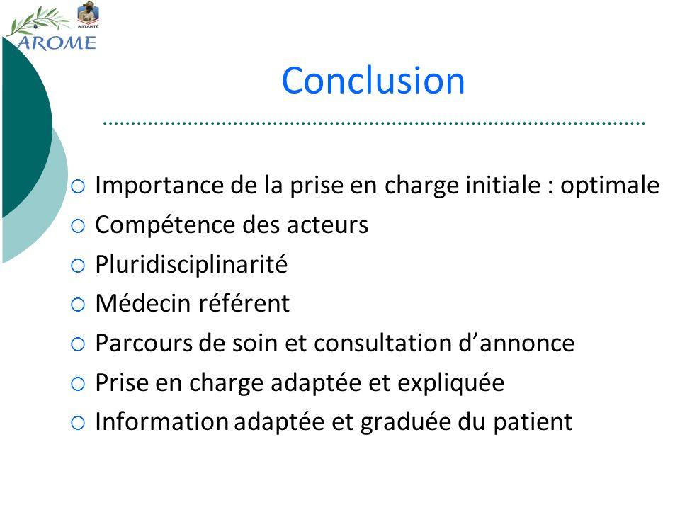 Conclusion Importance de la prise en charge initiale : optimale Compétence des acteurs Pluridisciplinarité Médecin référent Parcours de soin et consul