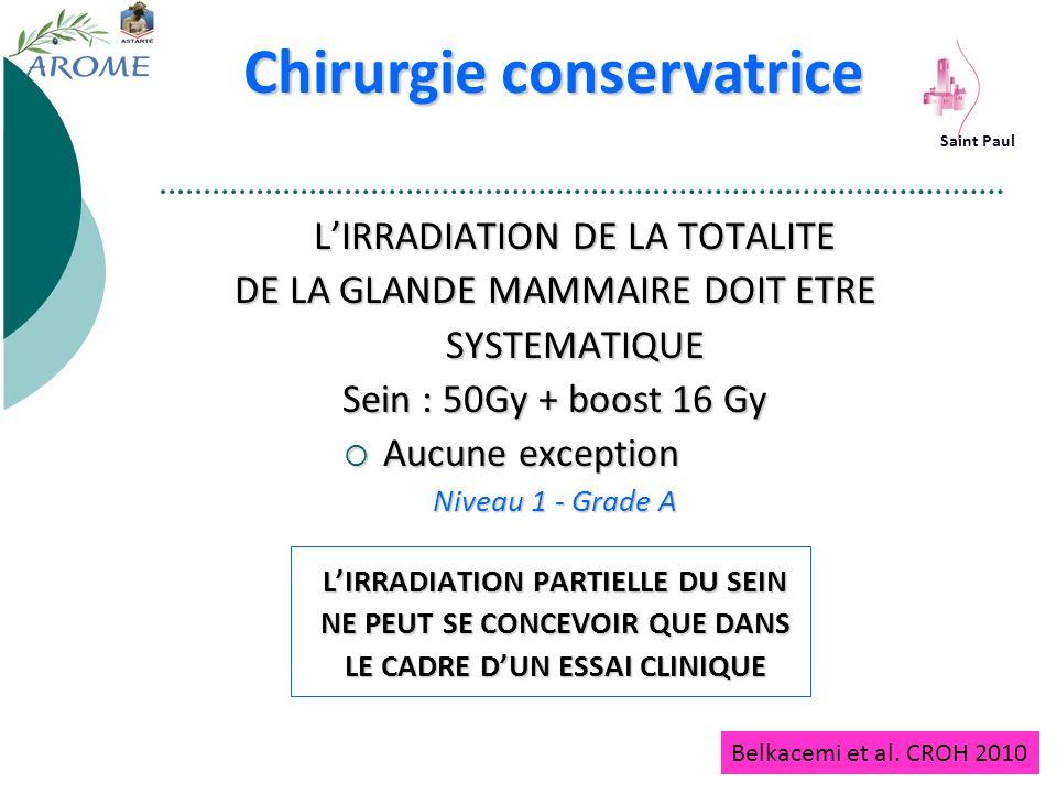 LIRRADIATION DE LA TOTALITE DE LA GLANDE MAMMAIRE DOIT ETRE SYSTEMATIQUE Sein : 50Gy + boost 16 Gy Aucune exception Aucune exception Niveau 1 - Grade