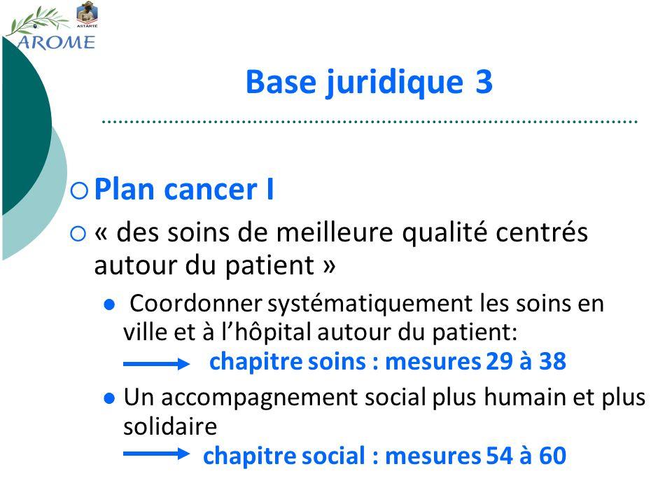 Base juridique 3 Plan cancer I « des soins de meilleure qualité centrés autour du patient » Coordonner systématiquement les soins en ville et à lhôpit