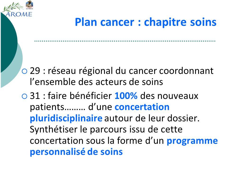 Plan cancer : chapitre soins 29 : réseau régional du cancer coordonnant lensemble des acteurs de soins 31 : faire bénéficier 100% des nouveaux patient