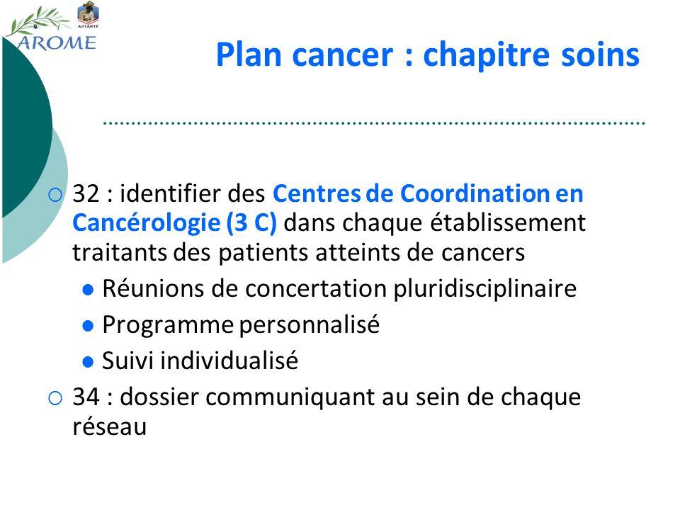 Plan cancer : chapitre soins 32 : identifier des Centres de Coordination en Cancérologie (3 C) dans chaque établissement traitants des patients attein