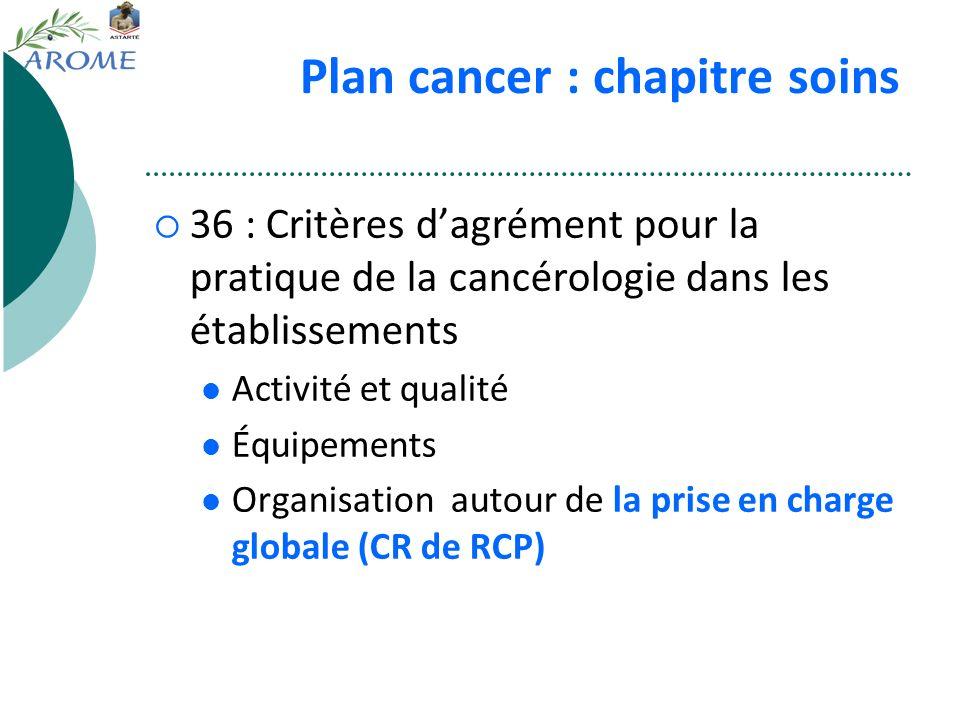 Plan cancer : chapitre soins 36 : Critères dagrément pour la pratique de la cancérologie dans les établissements Activité et qualité Équipements Organ