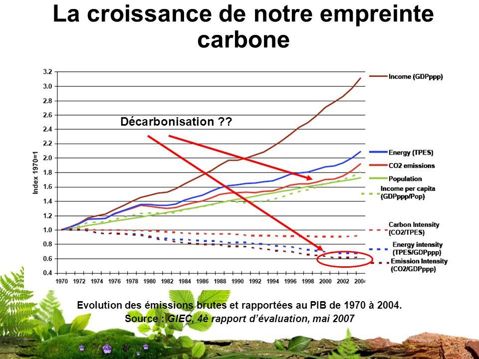 La croissance de notre empreinte carbone 3 Décarbonisation .