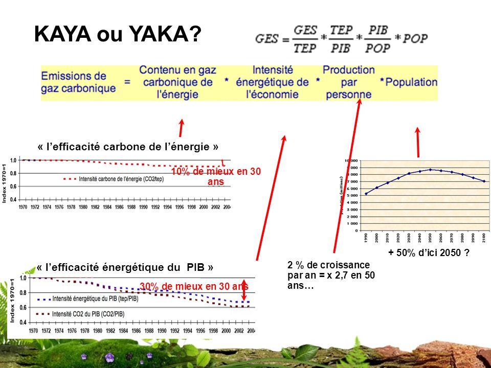 KAYA ou YAKA. + 50% dici 2050 .