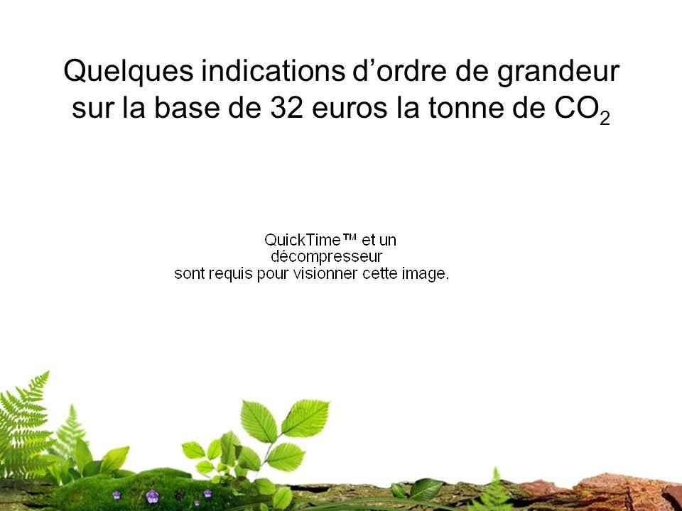 Quelques indications dordre de grandeur sur la base de 32 euros la tonne de CO 2