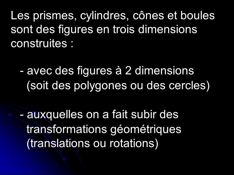 Les prismes, cylindres, cônes et boules sont des figures en trois dimensions construites : - avec des figures à 2 dimensions (soit des polygones ou des cercles) - auxquelles on a fait subir des transformations géométriques (translations ou rotations)
