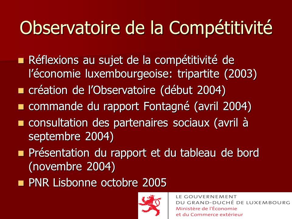 Observatoire de la Compétitivité Réflexions au sujet de la compétitivité de léconomie luxembourgeoise: tripartite (2003) Réflexions au sujet de la com