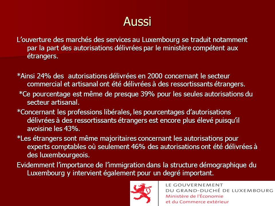 Aussi Louverture des marchés des services au Luxembourg se traduit notamment par la part des autorisations délivrées par le ministère compétent aux ét