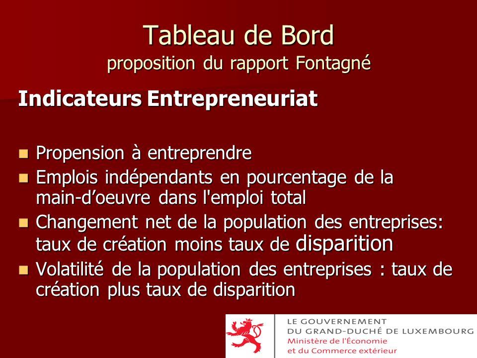Tableau de Bord proposition du rapport Fontagné Indicateurs Entrepreneuriat Propension à entreprendre Propension à entreprendre Emplois indépendants e