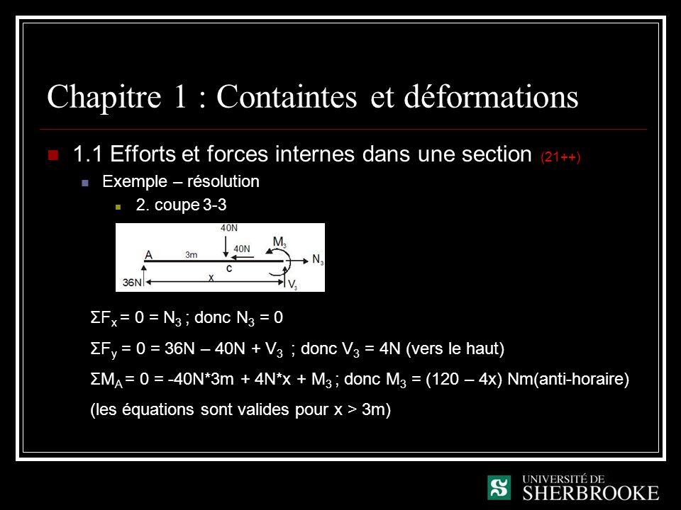 Chapitre 1 : Containtes et déformations 1.1 Efforts et forces internes dans une section (21++) Exemple – résolution 2. coupe 3-3 ΣF x = 0 = N 3 ; donc