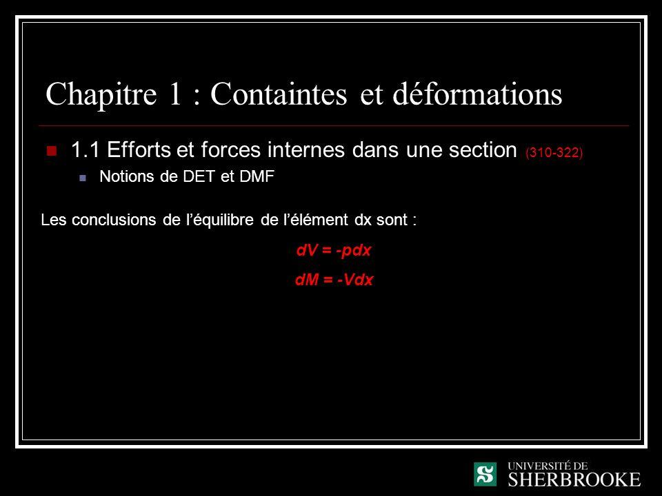 Chapitre 1 : Containtes et déformations 1.1 Efforts et forces internes dans une section (310-322) Notions de DET et DMF Les conclusions de léquilibre de lélément dx sont : dV = -pdx dM = -Vdx