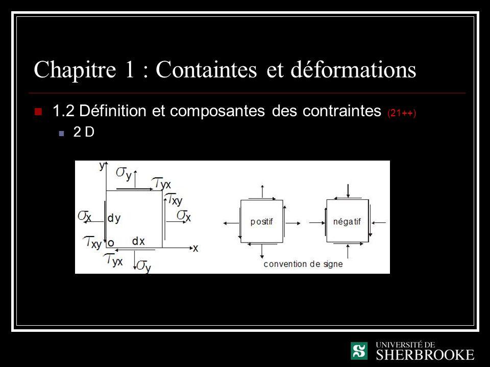 Chapitre 1 : Containtes et déformations 1.2 Définition et composantes des contraintes (21++) 2 D