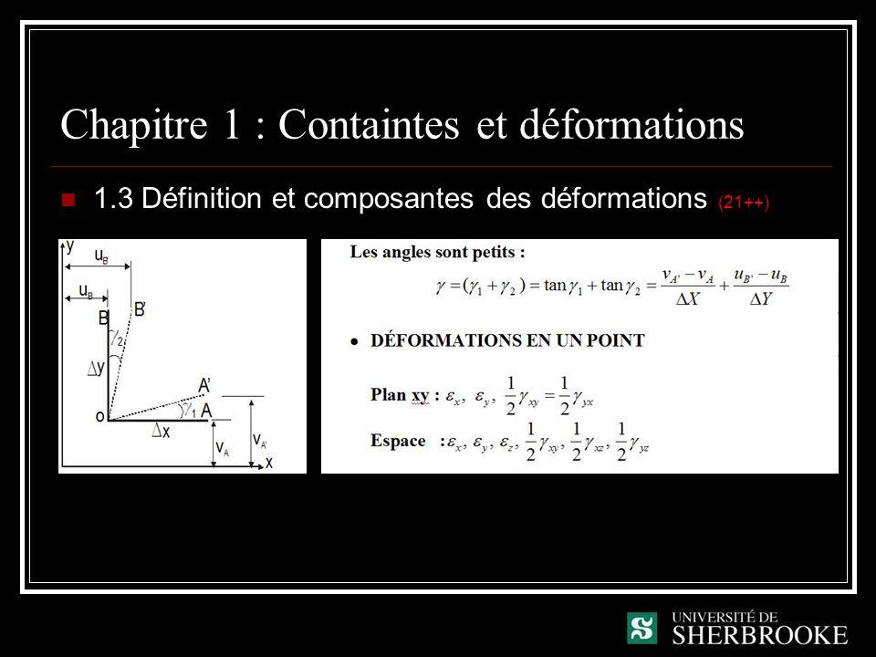 Chapitre 1 : Containtes et déformations 1.3 Définition et composantes des déformations (21++)