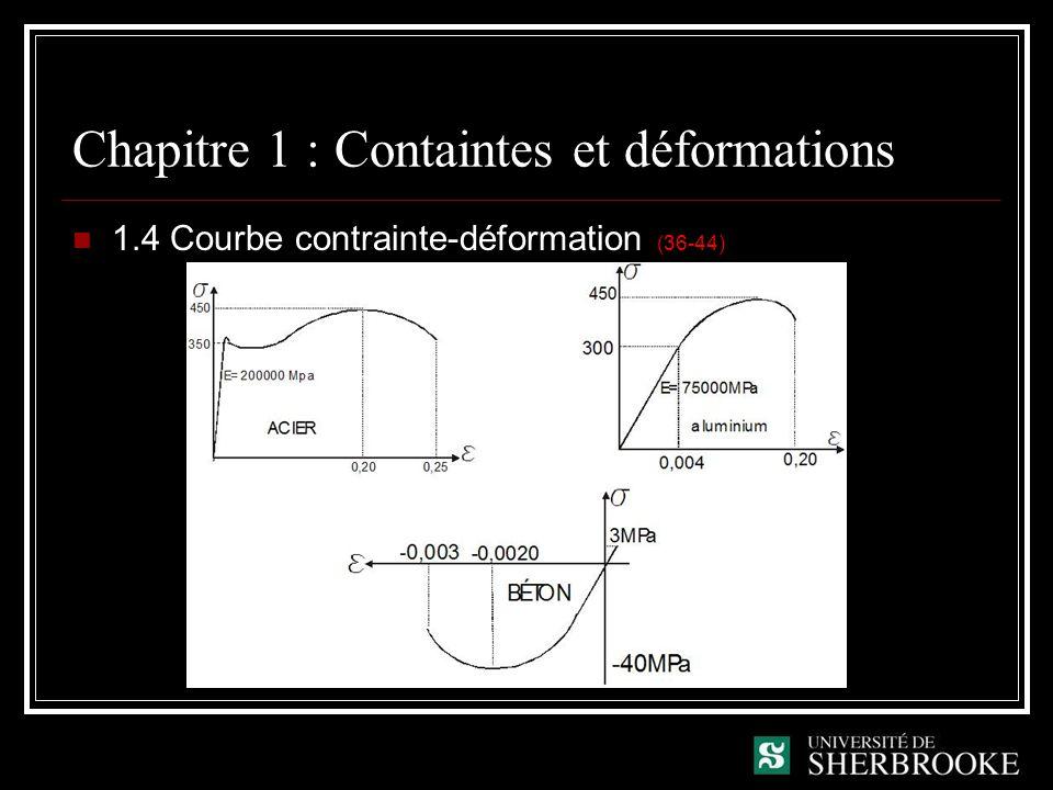 Chapitre 1 : Containtes et déformations 1.4 Courbe contrainte-déformation (36-44)