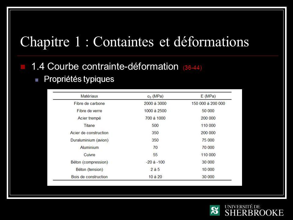 Chapitre 1 : Containtes et déformations 1.4 Courbe contrainte-déformation (36-44) Propriétés typiques