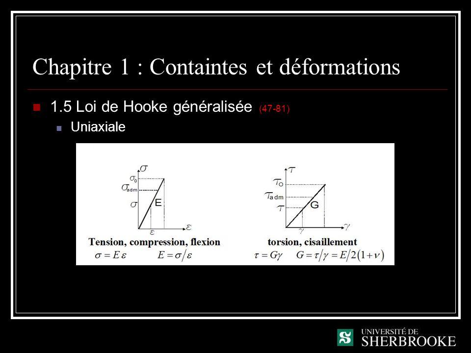 Chapitre 1 : Containtes et déformations 1.5 Loi de Hooke généralisée (47-81) Uniaxiale