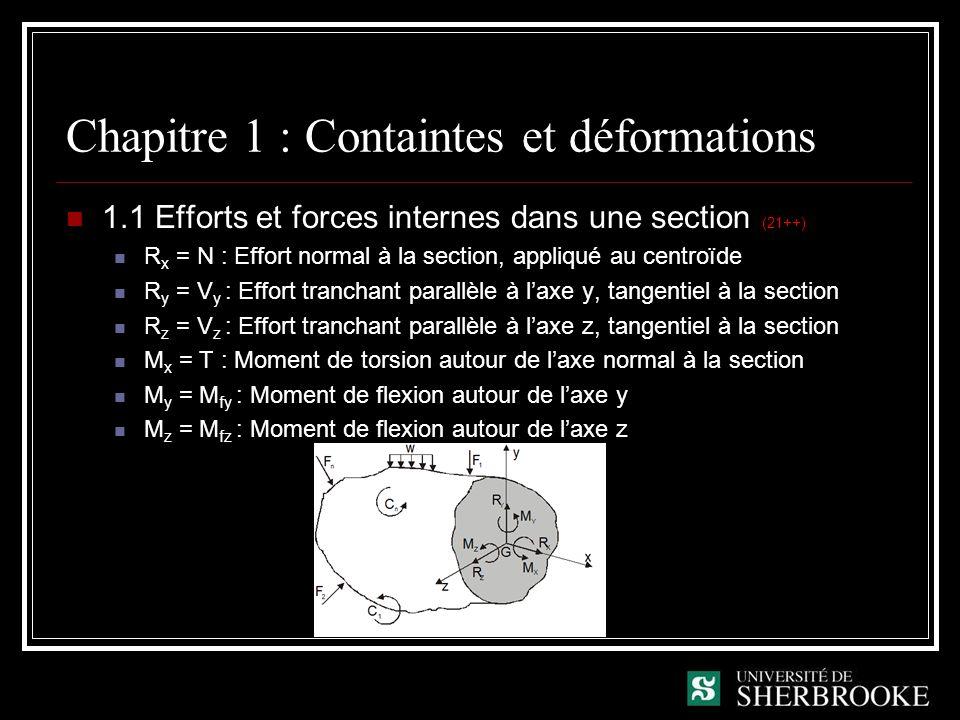 Chapitre 1 : Containtes et déformations 1.1 Efforts et forces internes dans une section (21++) R x = N : Effort normal à la section, appliqué au centr