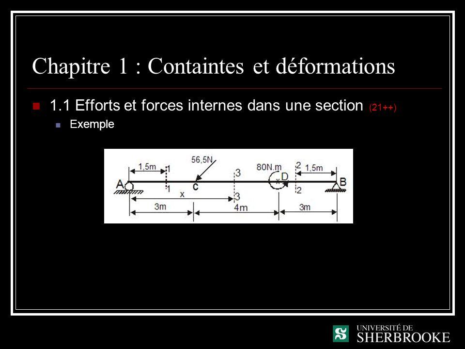 Chapitre 1 : Containtes et déformations 1.1 Efforts et forces internes dans une section (21++) Exemple – résolution 1.