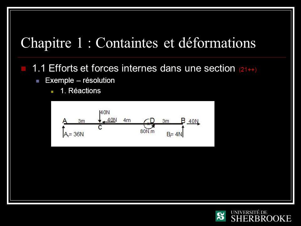 Chapitre 1 : Containtes et déformations 1.1 Efforts et forces internes dans une section (21++) Exemple – résolution 1. Réactions
