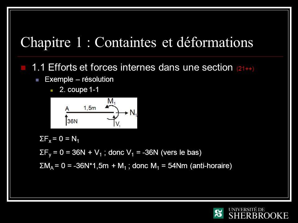 Chapitre 1 : Containtes et déformations 1.1 Efforts et forces internes dans une section (21++) Exemple – résolution 2. coupe 1-1 ΣF x = 0 = N 1 ΣF y =