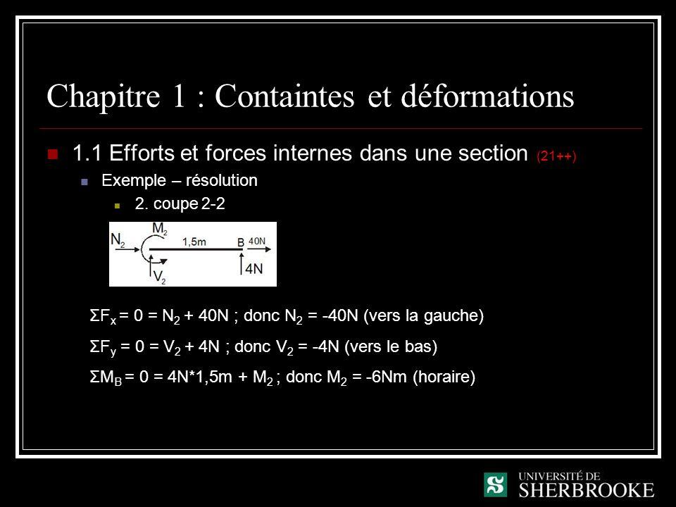 Chapitre 1 : Containtes et déformations 1.1 Efforts et forces internes dans une section (21++) Exemple – résolution 2. coupe 2-2 ΣF x = 0 = N 2 + 40N