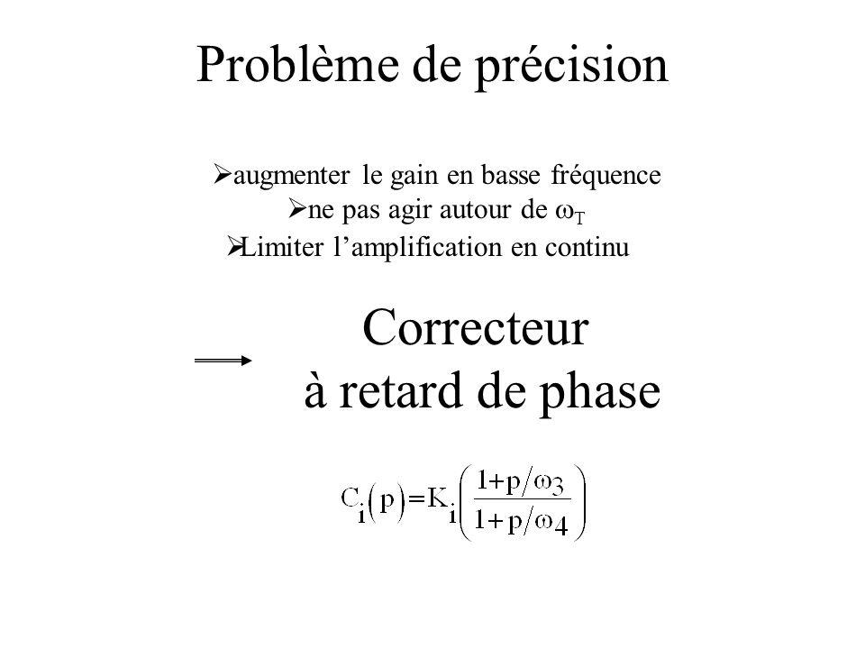 Problème de précision Correcteur à retard de phase augmenter le gain en basse fréquence ne pas agir autour de T Limiter lamplification en continu