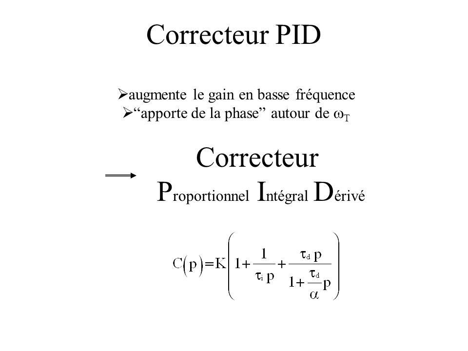 Correcteur PID Correcteur P roportionnel I ntégral D érivé augmente le gain en basse fréquence apporte de la phase autour de T