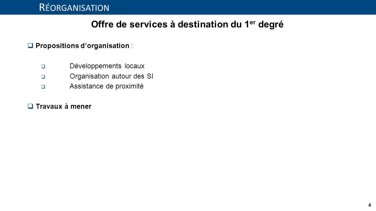 4 R ÉORGANISATION Offre de services à destination du 1 er degré Propositions dorganisation : Développements locaux Organisation autour des SI Assistan