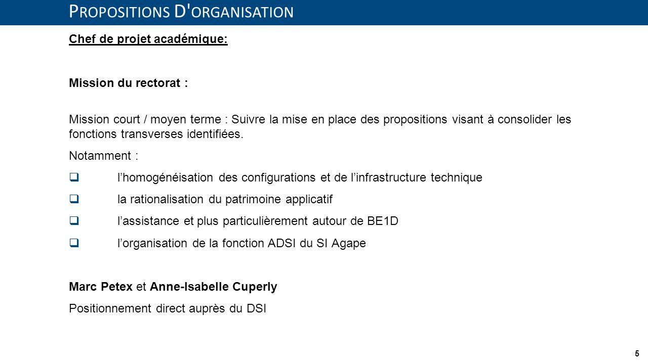 5 P ROPOSITIONS D' ORGANISATION Chef de projet académique: Mission du rectorat : Mission court / moyen terme : Suivre la mise en place des proposition