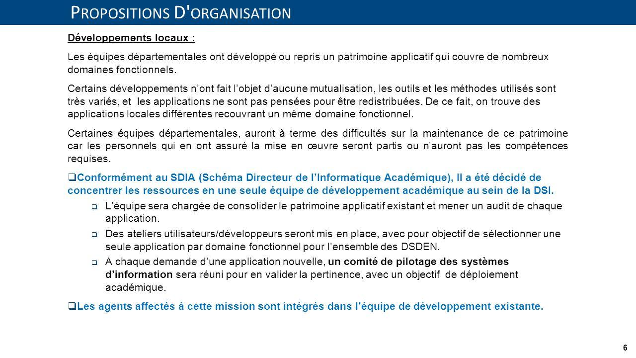 6 P ROPOSITIONS D' ORGANISATION Développements locaux : Les équipes départementales ont développé ou repris un patrimoine applicatif qui couvre de nom