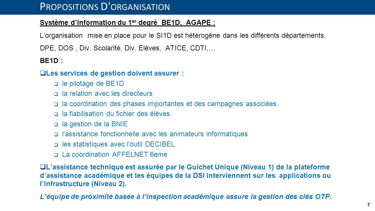 7 P ROPOSITIONS D' ORGANISATION Système dInformation du 1 er degré BE1D, AGAPE : Lorganisation mise en place pour le SI1D est hétérogène dans les diff