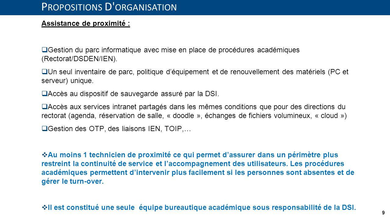 9 P ROPOSITIONS D' ORGANISATION Assistance de proximité : Gestion du parc informatique avec mise en place de procédures académiques (Rectorat/DSDEN/IE