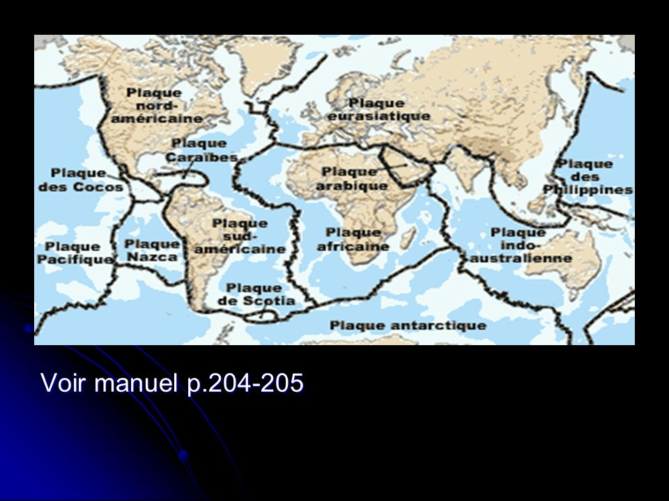 La Terre La révolution de la Terre: Mouvement de la terre autour du soleil.