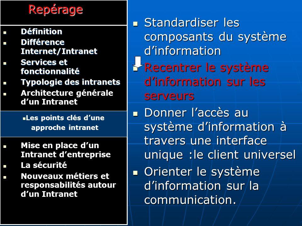 Administration du SI Application :Java Script;Html; CGI; Java Distribution et intelligence Téléchargement des fonctions dapplications utiles