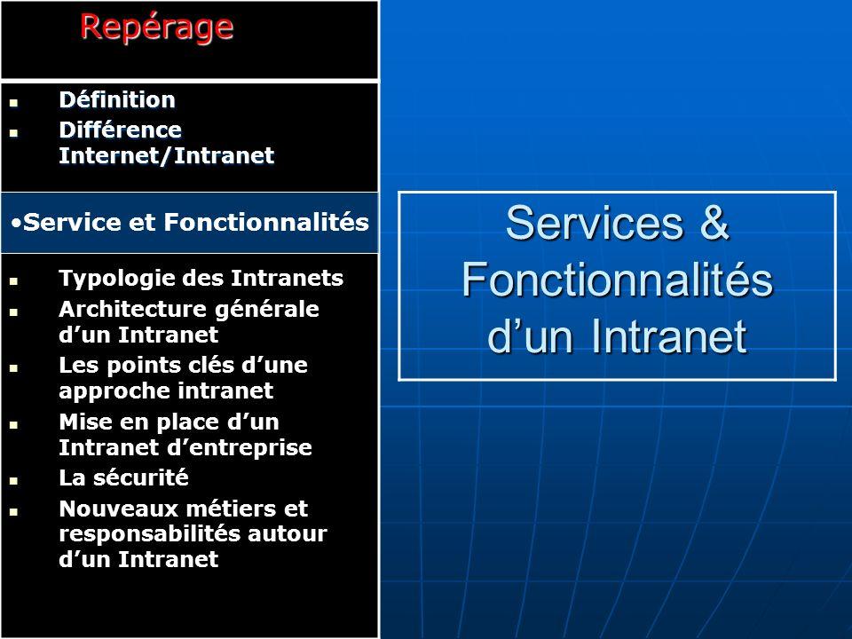 (1) Les services de transport : 1.Transport sur réseau local (L.A.N): Utilise TCP/IP 2.