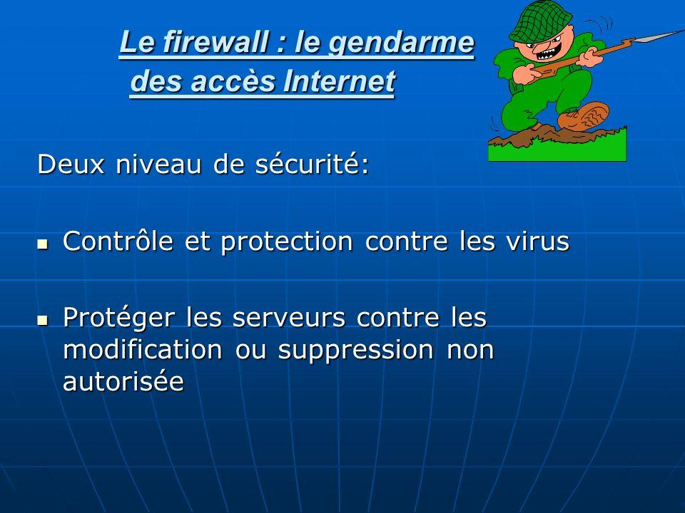 La méthode décryptage Document de X Clé public de Y Déchiffré Clé secret Déchiffrement du message initial