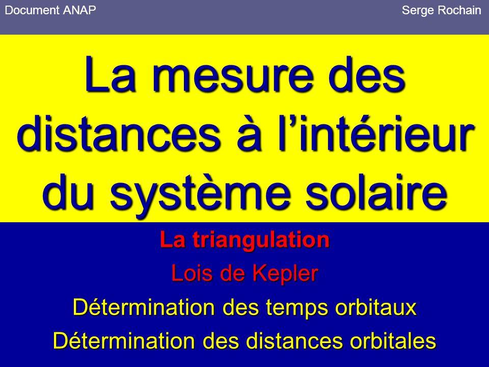 La mesure des distances à lintérieur du système solaire La triangulation Lois de Kepler Détermination des temps orbitaux Détermination des distances orbitales Document ANAP Serge Rochain