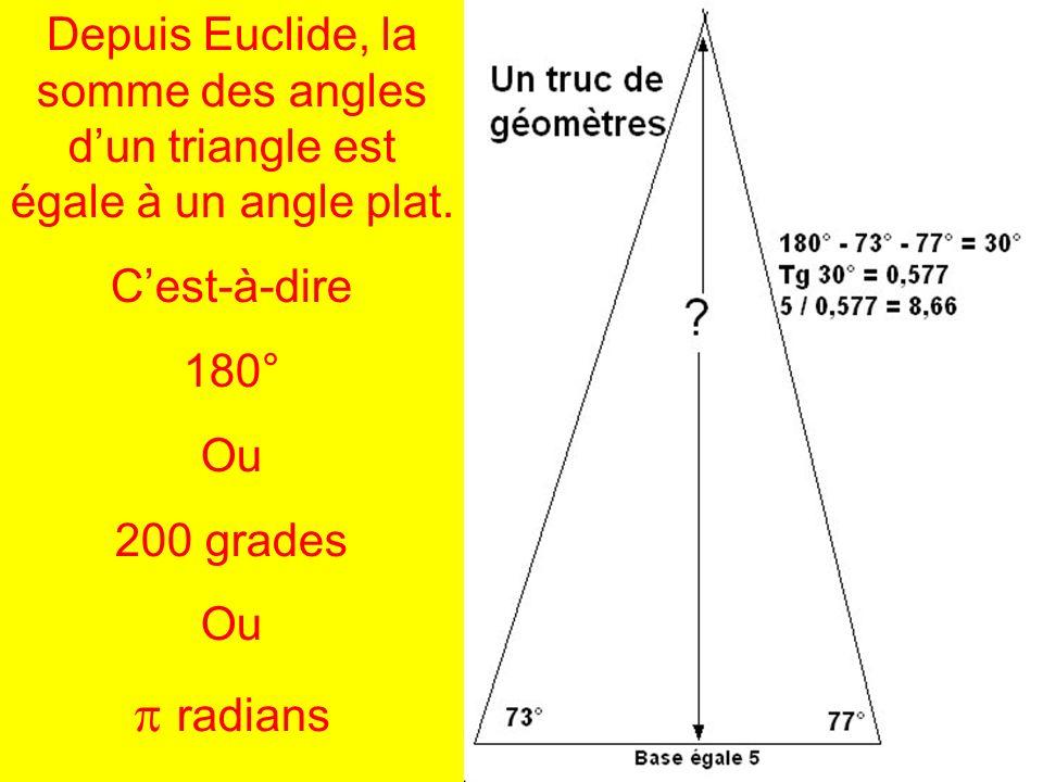 Depuis Euclide, la somme des angles dun triangle est égale à un angle plat. Cest-à-dire 180° Ou 200 grades Ou radians
