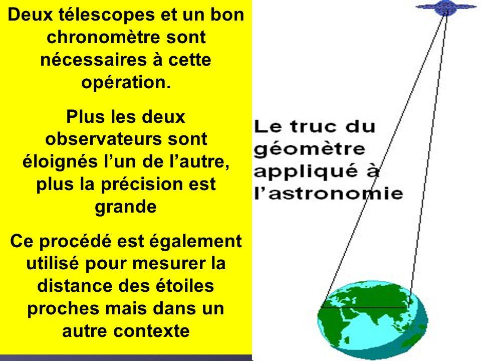 Deux télescopes et un bon chronomètre sont nécessaires à cette opération. Plus les deux observateurs sont éloignés lun de lautre, plus la précision es