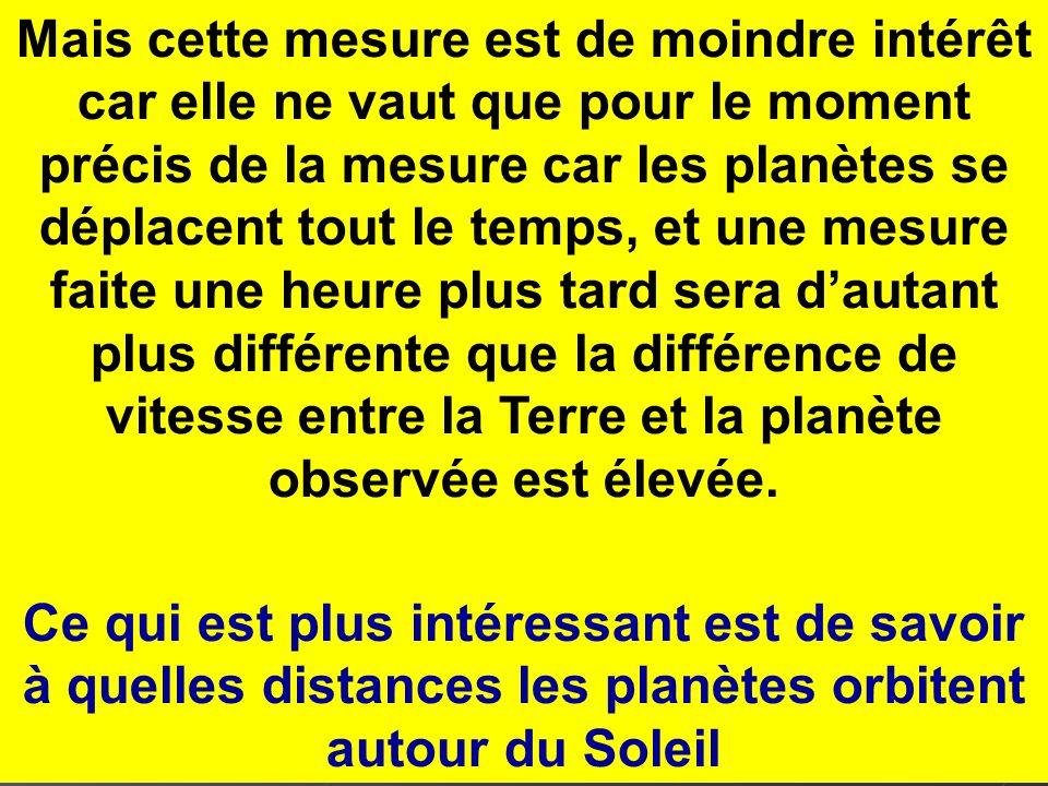 Mais cette mesure est de moindre intérêt car elle ne vaut que pour le moment précis de la mesure car les planètes se déplacent tout le temps, et une mesure faite une heure plus tard sera dautant plus différente que la différence de vitesse entre la Terre et la planète observée est élevée.