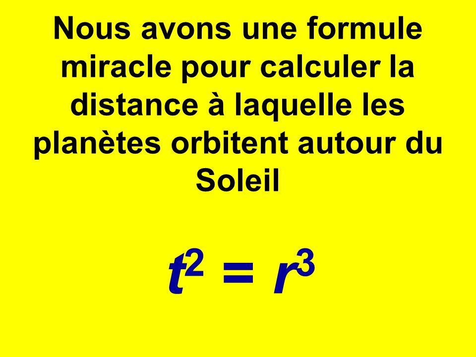Nous avons une formule miracle pour calculer la distance à laquelle les planètes orbitent autour du Soleil t 2 = r 3