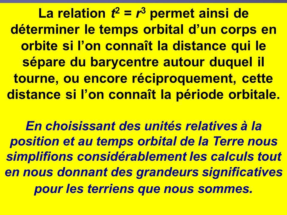 La relation t 2 = r 3 permet ainsi de déterminer le temps orbital dun corps en orbite si lon connaît la distance qui le sépare du barycentre autour duquel il tourne, ou encore réciproquement, cette distance si lon connaît la période orbitale.