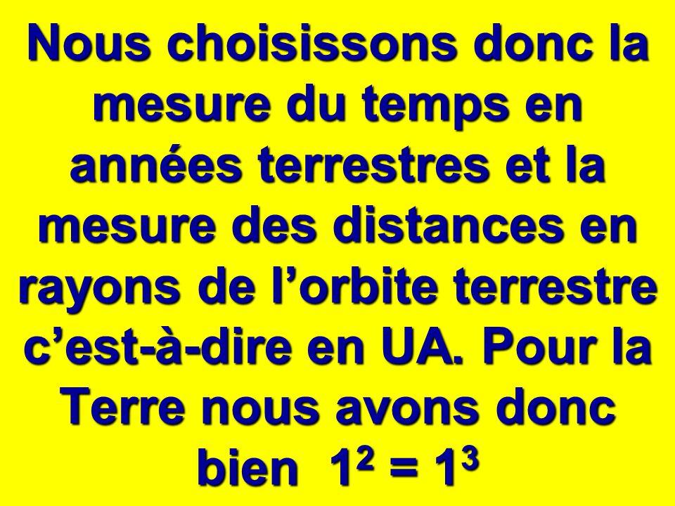 Nous choisissons donc la mesure du temps en années terrestres et la mesure des distances en rayons de lorbite terrestre cest-à-dire en UA. Pour la Ter
