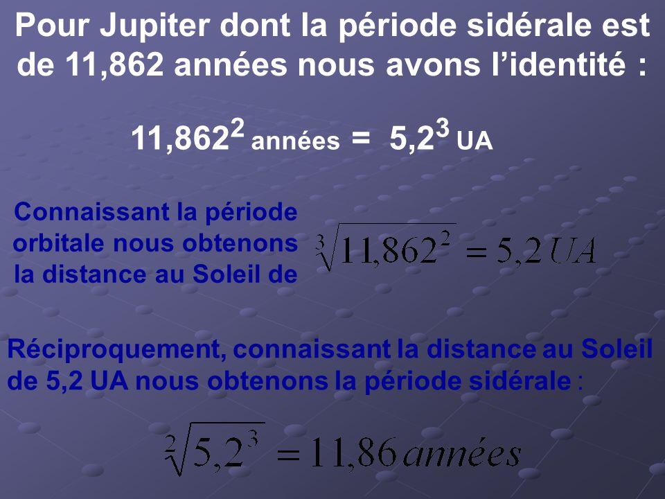 Pour Jupiter dont la période sidérale est de 11,862 années nous avons lidentité : Réciproquement, connaissant la distance au Soleil de 5,2 UA nous obtenons la période sidérale : Connaissant la période orbitale nous obtenons la distance au Soleil de 11,862 2 années = 5,2 3 UA