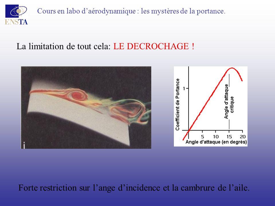 Cours en labo daérodynamique : les mystères de la portance. La limitation de tout cela: LE DECROCHAGE ! Forte restriction sur lange dincidence et la c