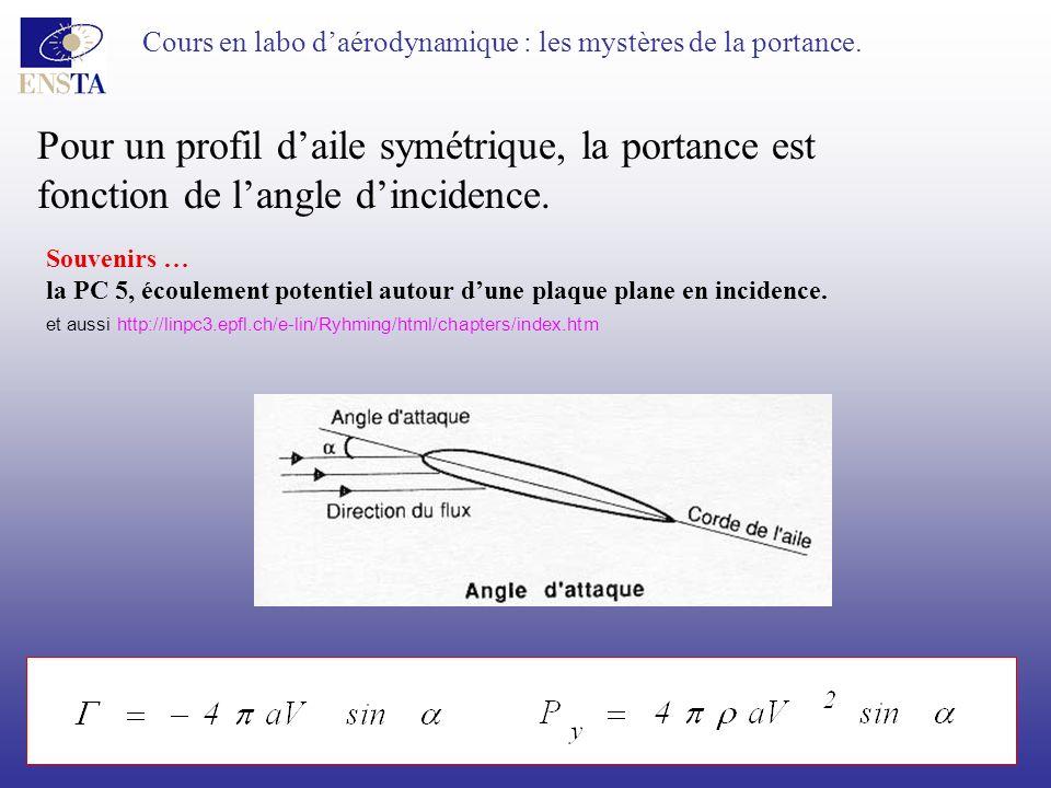 Cours en labo daérodynamique : les mystères de la portance. Pour un profil daile symétrique, la portance est fonction de langle dincidence. Souvenirs