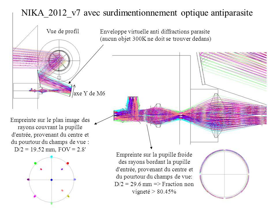 NIKA_2012_v7 avec surdimentionnement optique antiparasite Vue de profil Enveloppe virtuelle anti diffractions parasite (aucun objet 300K ne doit se trouver dedans) Empreinte sur la pupille froide des rayons bordant la pupille d entrée, provenant du centre et du pourtour du champs de vue: D/2 = 29.6 mm => Fraction non vigneté > 80.45% Empreinte sur le plan image des rayons couvrant la pupille d entrée, provenant du centre et du pourtour du champs de vue : D/2 = 19.52 mm, FOV = 2.8 axe Y de M6