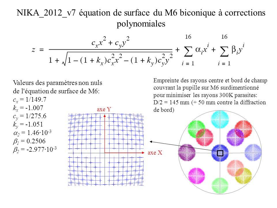 NIKA_2012_v7 équation de surface du M6 biconique à corrections polynomiales Empreinte des rayons centre et bord de champ couvrant la pupille sur M6 surdimentionné pour minimiser les rayons 300K parasites: D/2 = 145 mm (+ 50 mm contre la diffraction de bord) Valeurs des paramètres non nuls de l équation de surface de M6: c x = 1/149.7 k x = -1.007 c y = 1/275.6 k y = -1.051 a 2 = 1.46·10 -3 b 1 = 0.2506 b 2 = -2.977·10 -3 axe X axe Y
