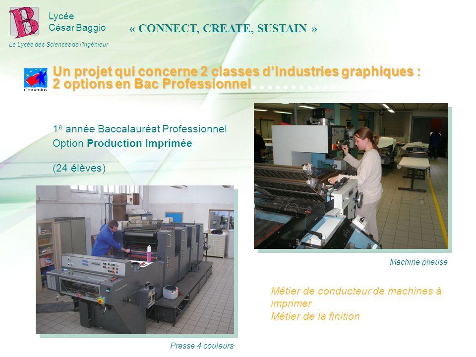 Lycée César Baggio Le Lycée des Sciences de lIngénieur 1 e année Baccalauréat Professionnel Option Production Imprimée (24 élèves) Machine plieuse Pre
