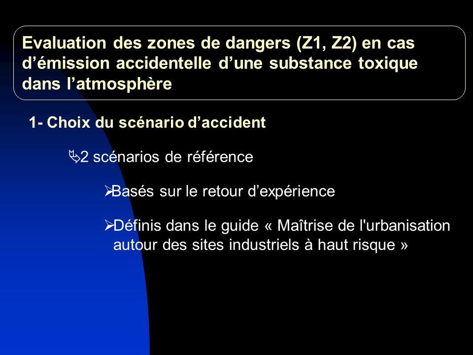 Scénario A Eclatement de capacités contenant des gaz toxiques liquéfiés ou non lors de manipulations, dexplosions internes ou dagressions externes (perte totale et instantanée du confinement) Scénario B Rupture instantanée de la plus grosse canalisation entraînant le plus fort débit massique de gaz toxiques 1- Choix du scénario daccident (suite) Evaluation des zones de dangers (Z1, Z2) en cas démission accidentelle dune substance toxique dans latmosphère